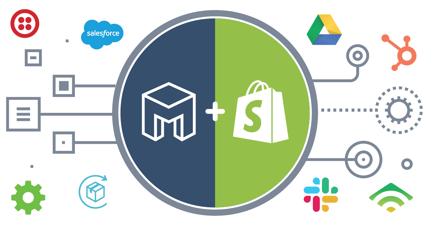 Illustration of the Mesa platform connected to Shopify